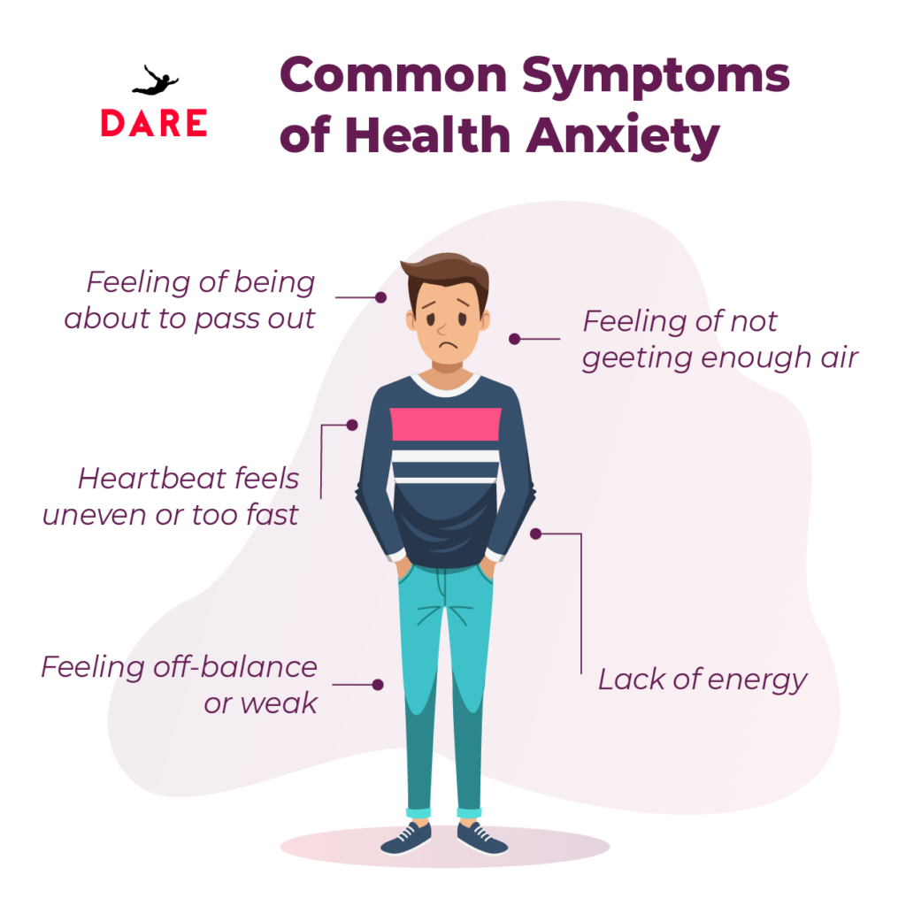 health anxiety symptoms